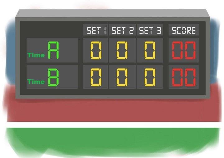 """A palavra """"Score"""" é um substantivo da língua inglesa que significa pontuação."""